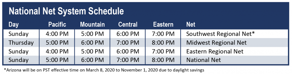 National Net System Schedule